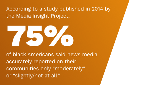 According to a study published in 2014 by the Media Insight Project, 75% of black Americans said news media accurately reported on their communities only
