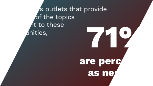 Of the news outlets that provide coverage of the topics important to these communities, 71% are perceived as negative.